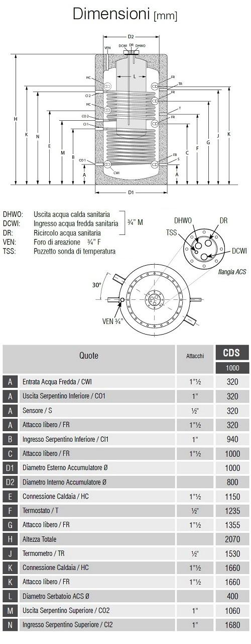 Dimensioni Bollitori Serie CDS 1000