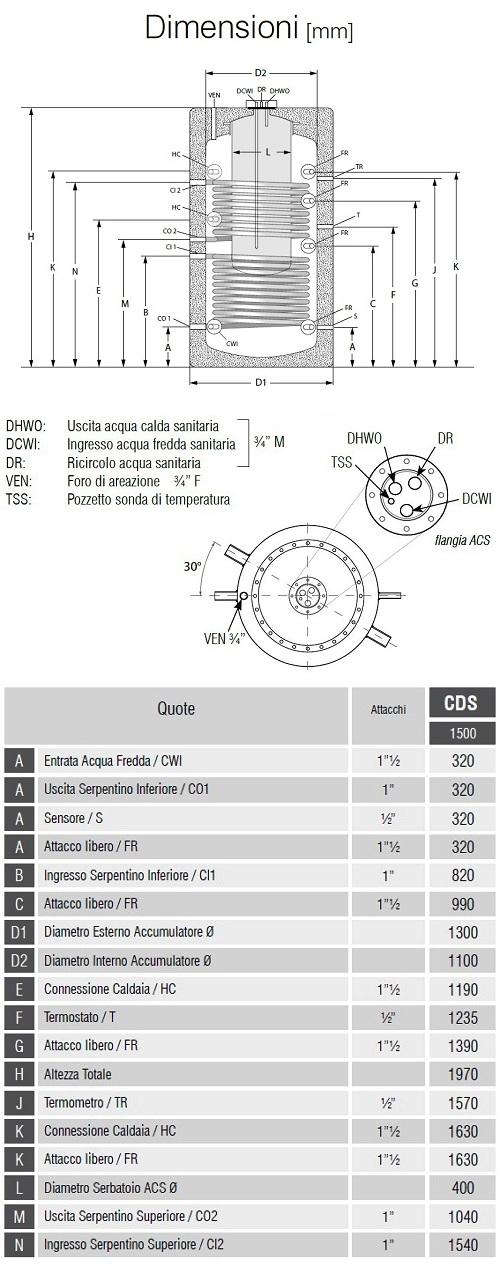 Dimensioni Bollitori Serie CDS 1500