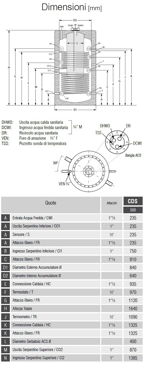 Dimensioni Bollitori Serie CDS 500