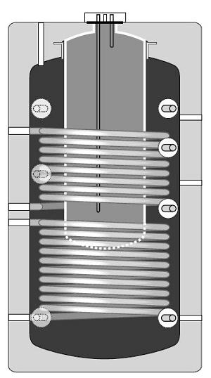 Sezione Interna Bollitori Serie CDS 750