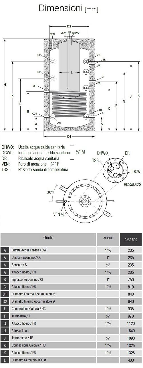 Dimensioni Bollitori Serie CMS 500