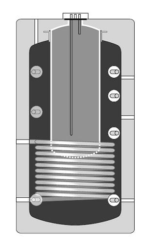 Sezione Interna Bollitori Serie CMS 750