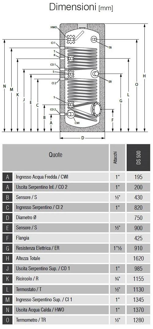 Dimensioni Bollitori Serie DS 500