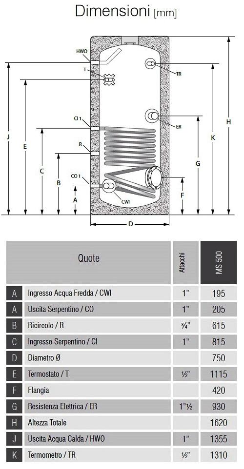 Dimensioni Bollitori Serie MS 500