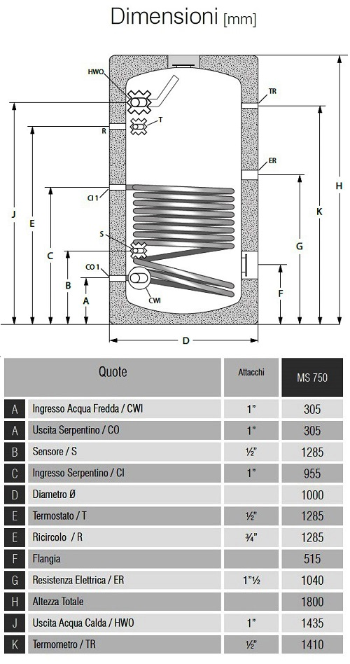Dimensioni Bollitori Serie MS 750