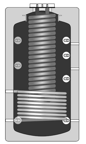 Sezione Interna Bollitori Serie PI-1S 1000