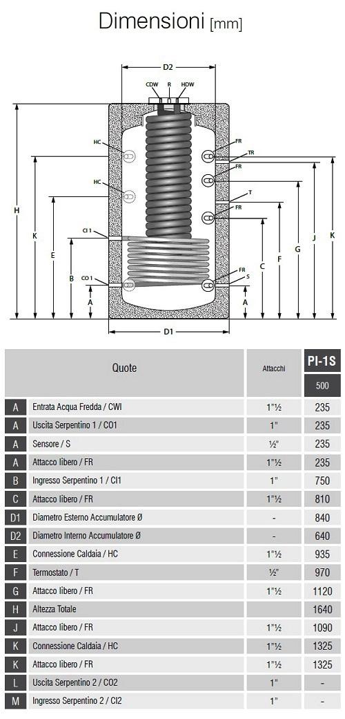 Dimensioni Bollitori Serie PI-1S 500