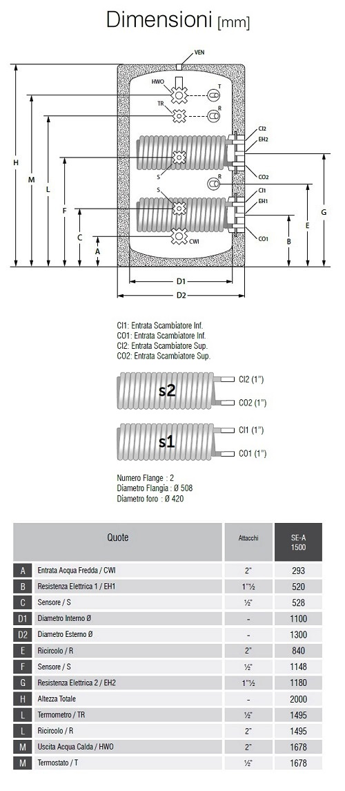 Dimensioni Bollitori Serie SE-A 1500