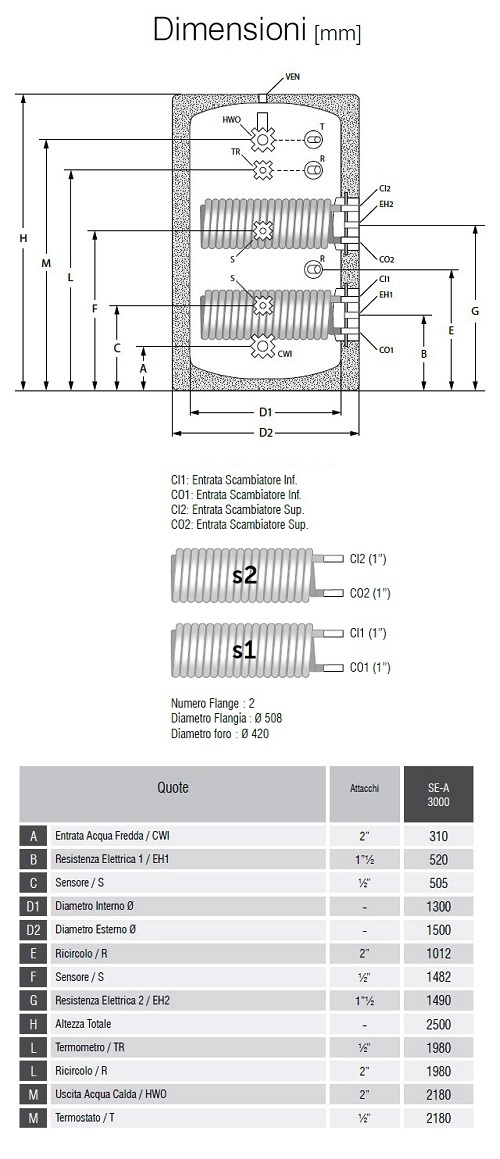 Dimensioni Bollitori Serie SE-A 3000
