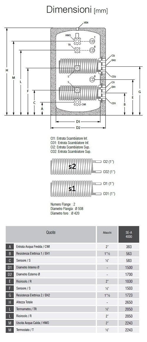 Dimensioni Bollitori Serie SE-A 4000
