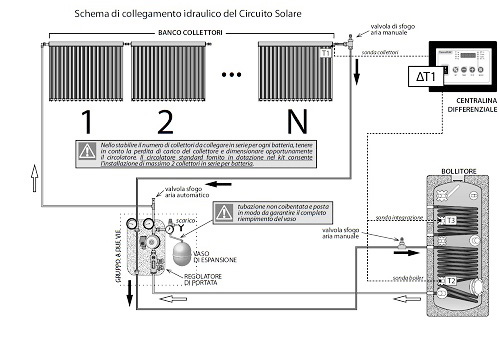 Schema Collegamento Idraulico del Circuito Solare con Kit FOR U Due Vie