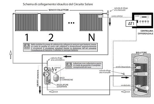 Schema Collegamento Idraulico del Circuito Solare con Kit FOR U Monovia