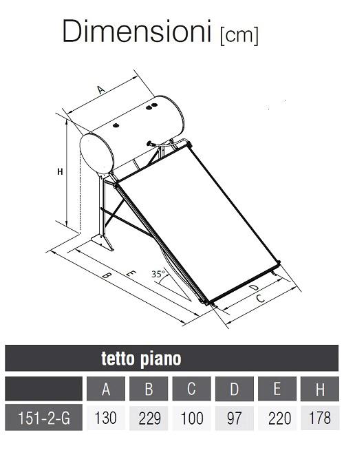 Dimensioni Kit EVO 151-2G per Tetto Piano