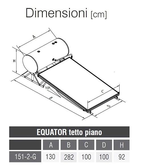 Dimensioni Kit EVO 151-2G per Tetto Piano Equator