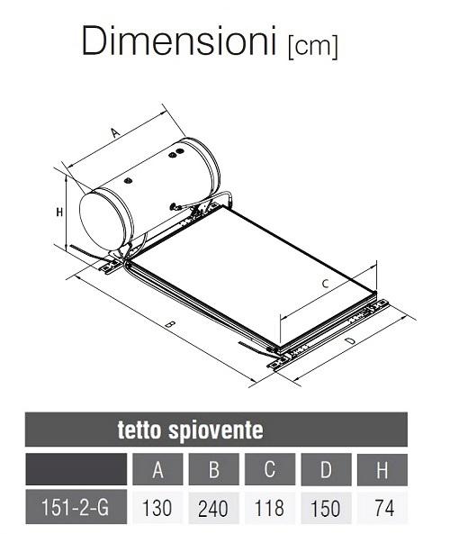Dimensioni Kit EVO 151-2G per Tetto Spiovente