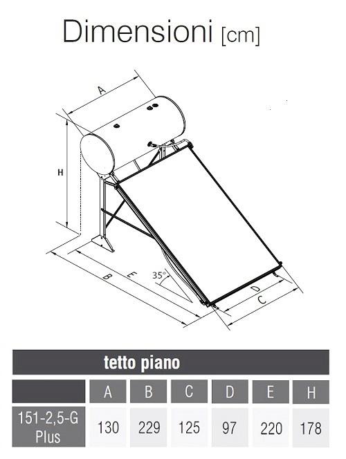 Dimensioni Kit EVO 151-2,5G Plus per Tetto Piano