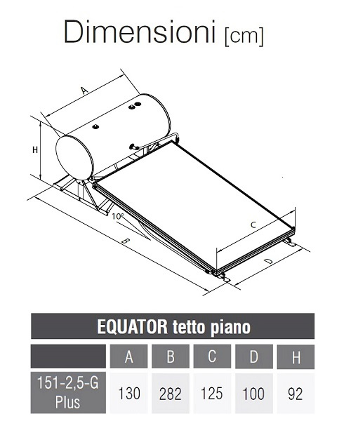 Dimensioni Kit EVO 151-2,5G Plus per Tetto Piano Equator