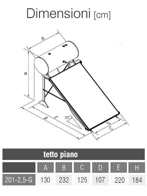 Dimensioni Kit EVO 201-2,5G per Tetto Piano
