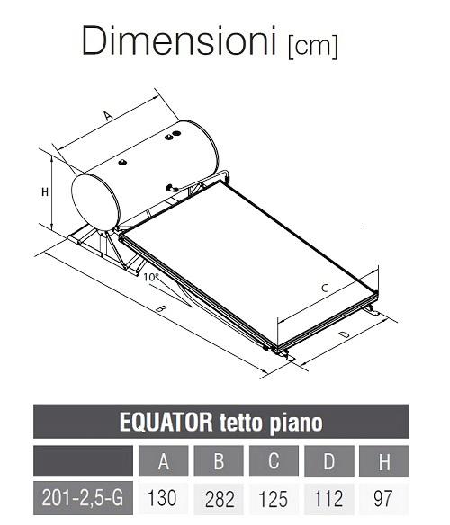 Dimensioni Kit EVO 201-2,5G per Tetto Piano Equator