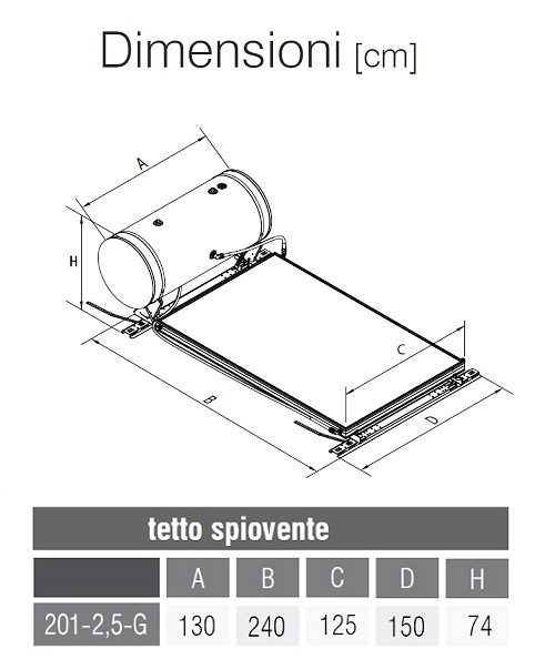 Dimensioni Kit EVO 201-2,5G per Tetto Spiovente