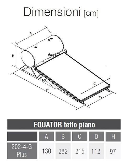 Dimensioni Kit EVO 202-4G Plus per Tetto Piano Equator