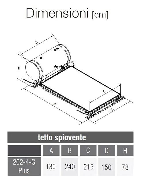 Dimensioni Kit EVO 202-4G Plus per Tetto Spiovente