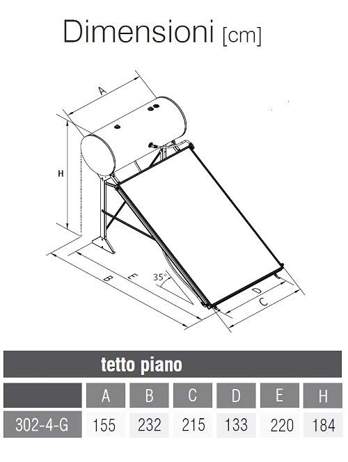 Dimensioni Kit EVO 302-4G per Tetto Piano