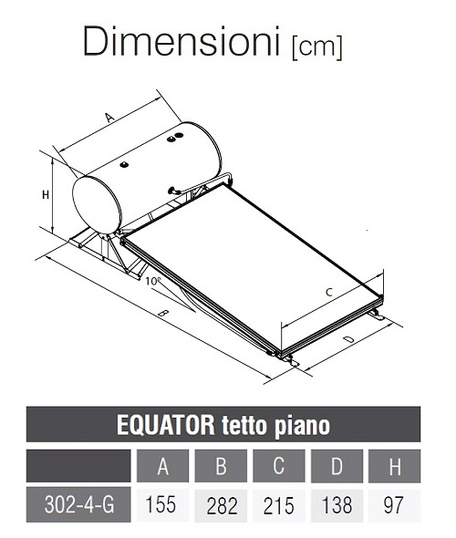 Dimensioni Kit EVO 302-4G per Tetto Piano Equator