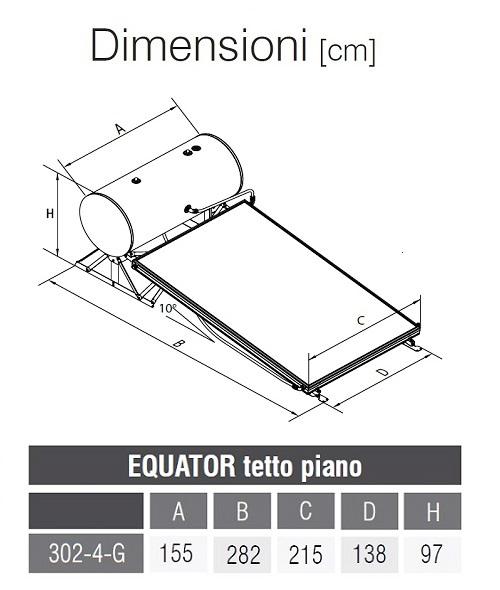 Dimensioni Kit EVO 302-4G per Tetto Piano Equator