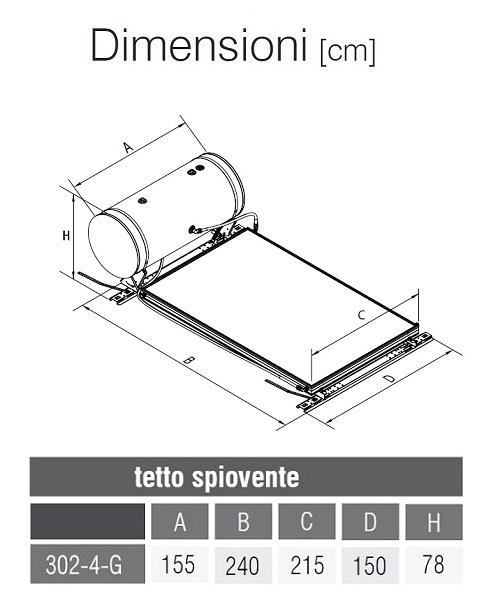 Dimensioni Kit EVO 302-4G per Tetto Spiovente