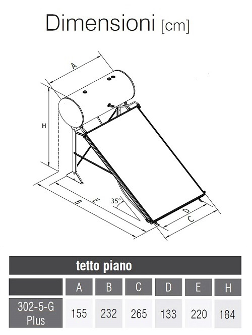 Dimensioni Kit EVO 302-5G Plus per Tetto Piano