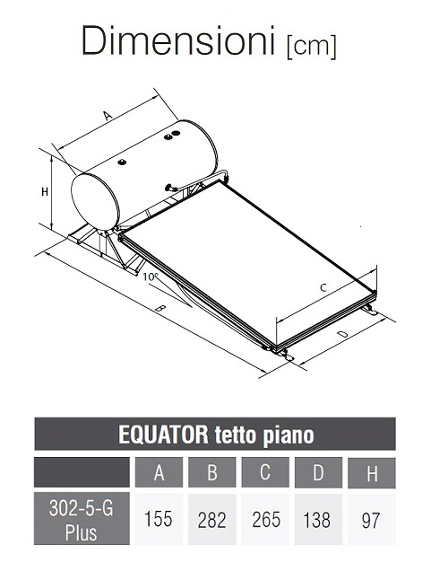 Dimensioni Kit EVO 302-5G Plus per Tetto Piano Equator