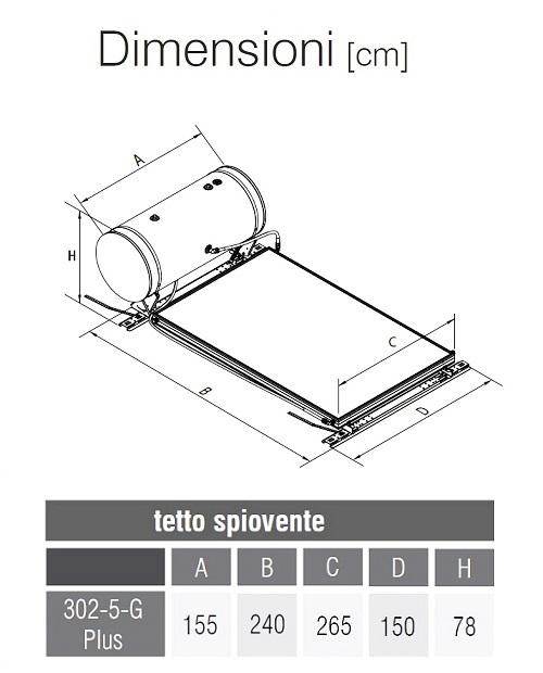 Dimensioni Kit EVO 302-5G Plus per Tetto Spiovente
