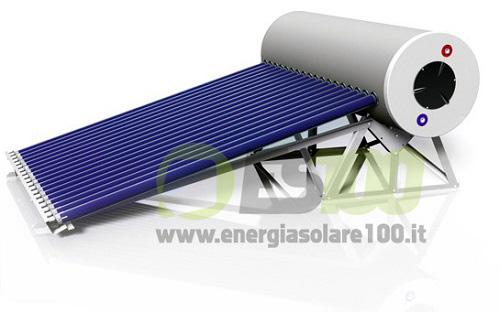Circolazione Naturale a Glicole Inerziale Inertial Flux 150 per Tetto Piano Equator