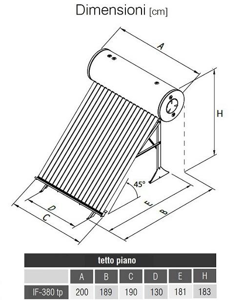 Dimensioni Inertial Flux 380 per Tetto Piano