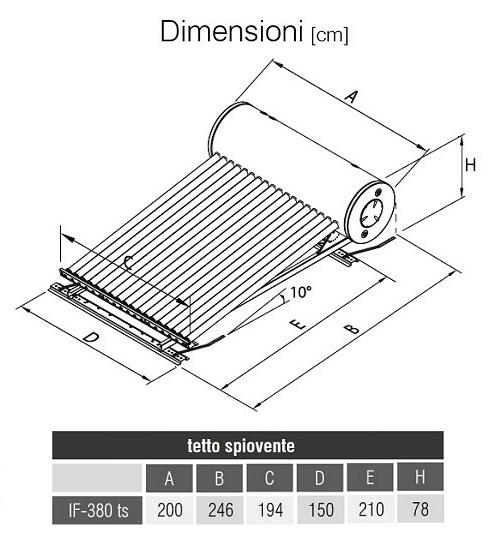Dimensioni Inertial Flux 380 per Tetto Spiovente