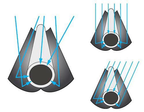 Concentratore Parabolico del Collettore Solare UP-18 CPC per Tetto Piano
