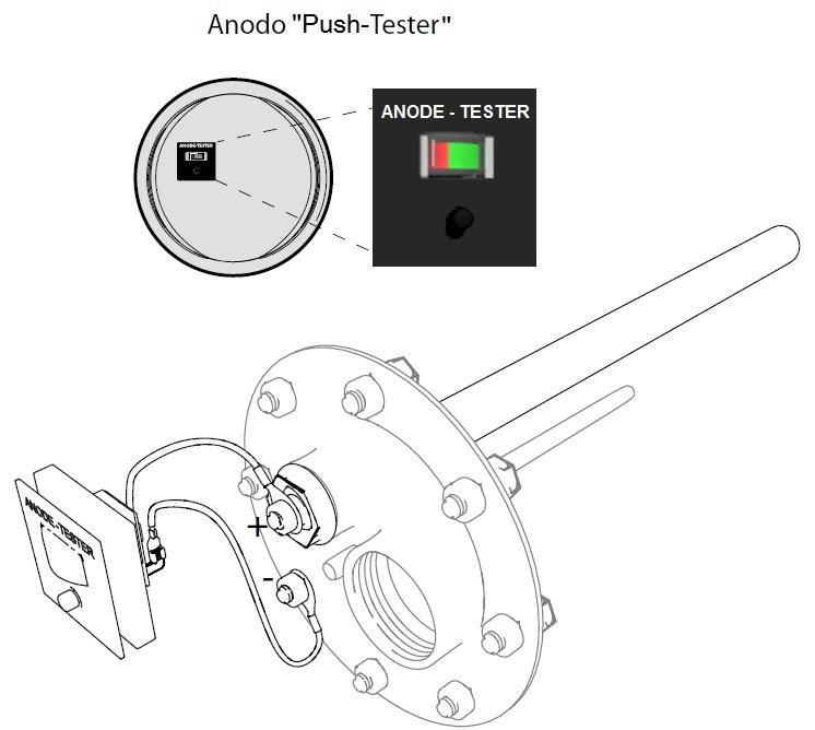 Esempio di Collegamento dell'Anodo di Controllo Push Tester