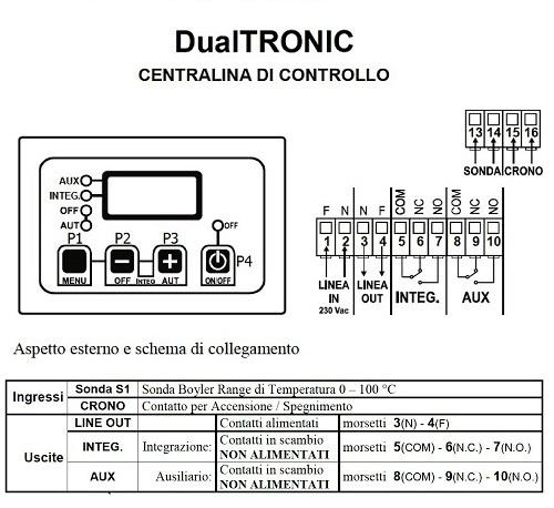Aspetto Esterno e Schema di Collegamento della Centralina di controllo DualTronic