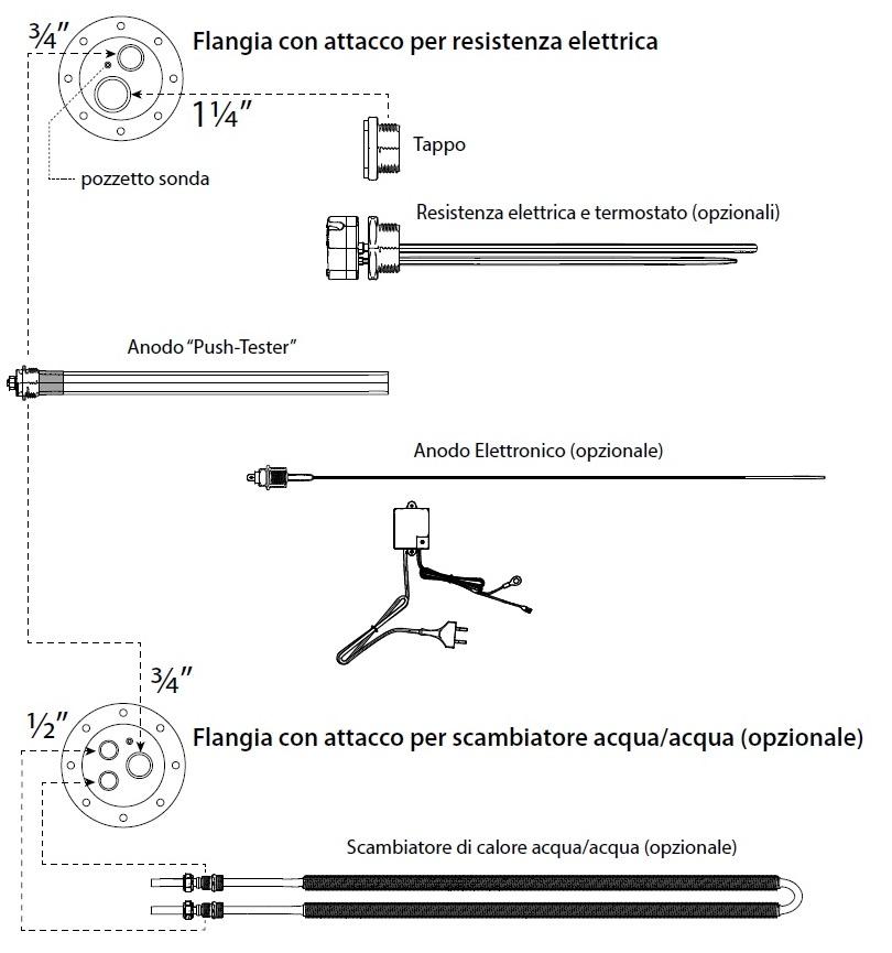 Esempio Flangia con attacco per Resistenza Elettrica e per Scambiatore Acqua/Acqua