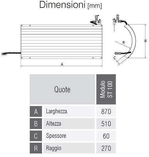 Dimensioni del Modulo ST 100