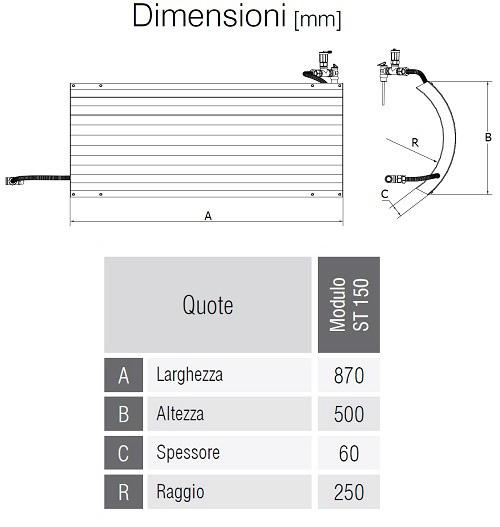 Dimensioni del Modulo ST 150