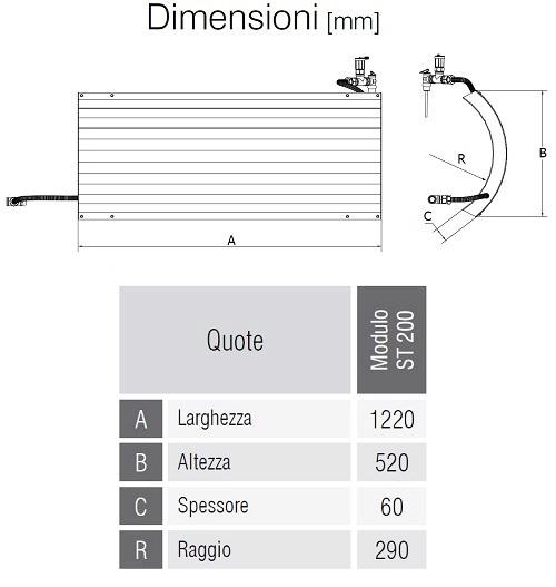 Dimensioni del Modulo ST 200