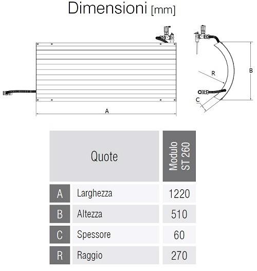 Dimensioni del Modulo ST 260