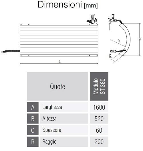 Dimensioni del Modulo ST 380