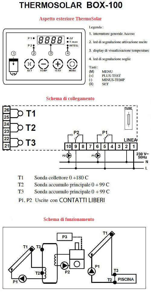Aspetto Esterno + Schema di Collegamento + Schema di Funzionamento del ThermoSolar Box 100
