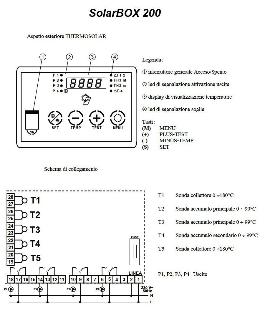 Aspetto Esterno + Schema di Collegamento del ThermoSolar Box 200