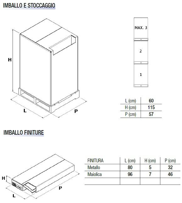 Tipologia d'imballo della Stufa a Legna Carina 7013021