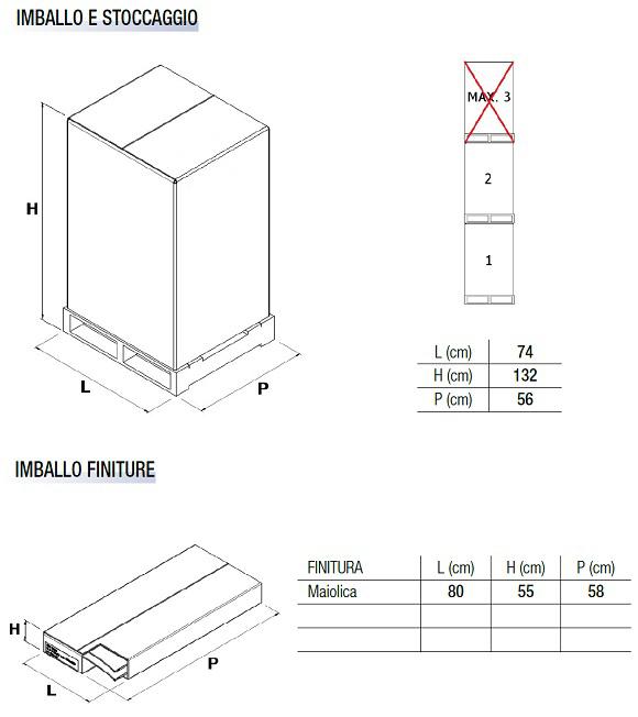 Tipologia d'imballo della Stufa a Legna Sole 7013025