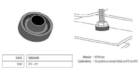 Guarnizione in EPDM per Elementi Filettati TL031
